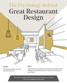 Restaurant design sets the stage for customer's dining experience. In a restaurant, food and good service are considered as crucial for return business but the interior of the premises also plays a vital role. Restaurant Layout, Restaurant Booth, Restaurant Concept, Restaurant Branding, Restaurant Design, Restaurant Interiors, Restaurant Ideas, Coffee Shop Interior Design, Cafe Design