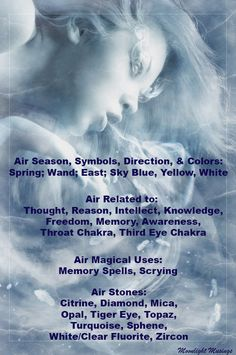 Air element and symbolism by Moonlight Musings