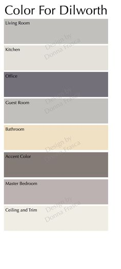Choosing Contemporary Color For a Bungalow In Dilworth Charlotte