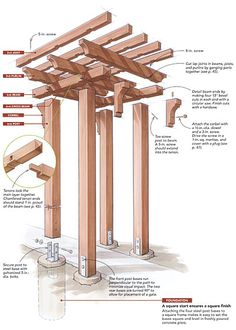 Design Discover Build a Craftsman-style Pergola - Fine Homebuilding Article - Ideen Haus und Garten - Diy Pergola Building A Pergola Outdoor Pergola Pergola Kits Building A House Pergola Roof Pergola Lighting Building Plans Cheap Pergola Diy Pergola, Building A Pergola, Outdoor Pergola, Building A House, Pergola Ideas, Modern Pergola, Pergola Lighting, Building Plans, Cheap Pergola
