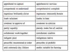 vocabulary word pairs - Google Search