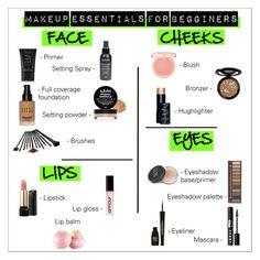 Eye Makeup Tips – How To Apply Eyeliner – Makeup Design Ideas Makeup Essentials For Beginners, Beginner Makeup Kit, Makeup Kit Essentials, Basic Makeup For Beginners, Makeup Products For Beginners, Basic Makeup Kit, Makeup Tutorials, Makeup Tutorial For Beginners, Makeup Basics