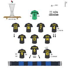 Create your Greatest 11 footballers using our football shirt lineup team builder. Best Football Players, Football Kits, Football Cards, Inter Milan Fc, Football Formations, Football Tactics, Inter Club, Team Builders, Legends Football