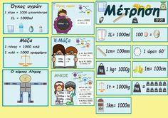 Picture Math For Kids, Crafts For Kids, Dyscalculia, Kids Corner, Dyslexia, Fourth Grade, Pre School, Mathematics, Teacher