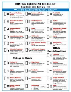 Laminated Boating Safety Education Boaters Equipment Checklist Boat Knot How To Guide Pontoon Boat Accessories, Boating Accessories, Boat Navigation, Boat Cleaning, Boating Tips, Sailboat Interior, Sailboat Living, Boat Seats, Boat Lift