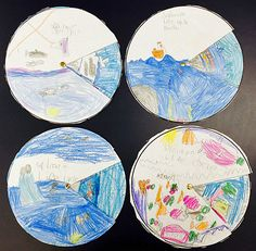 Ideas and Freebies for a Grade Salmon Unit: Salmon Books, Salmon Mural, Lifecycle Wheel, Salmon Art. Lessons For Kids, Projects For Kids, Art Lessons, Art Projects, Science Lessons, Teaching Science, Teaching Resources, Teaching Ideas, 4th Grade Science