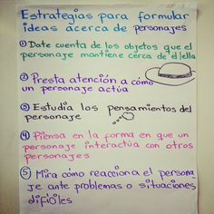 Anchor Chart in Spanish - Characters/Estrategias para formular ideas acerca de personajes