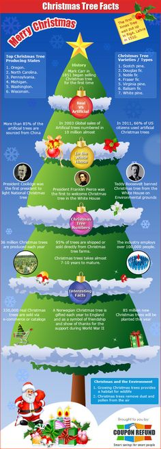 Infographic-Christmas_Tree_Facts_from_CouponRefund