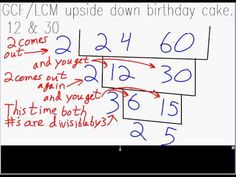 Upside Down Birthday Cake Math