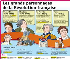 Les grands personnages de la Révolution française