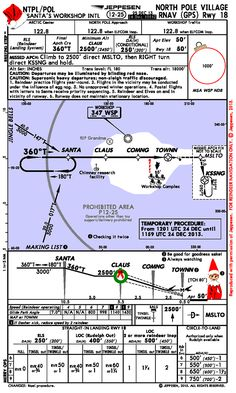 north pole charts - Google Search