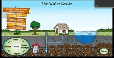 Underground -  Animated Tours of the Water Cycle and Water Treatment Plants