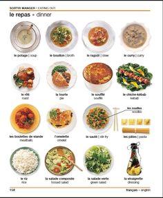 Vegetales en ingles lista de mejores lenguaje pinterest for Lista de comidas francesas