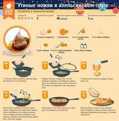 инфографика рецепты: 20 тыс изображений найдено в Яндекс.Картинках