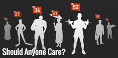 Marketing in the Klout Age - Should I Care?