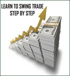 Getting Started In Swing Trading – Basic Steps To Start Swing Trading - Market Geeks