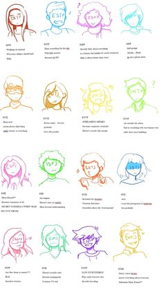 Isfj Personality, Myers Briggs Personality Types, Istj, Enfp, Mbti Compatibility Chart, Mbti Charts, Gemini Life, Relatable Meme, Introvert Humor