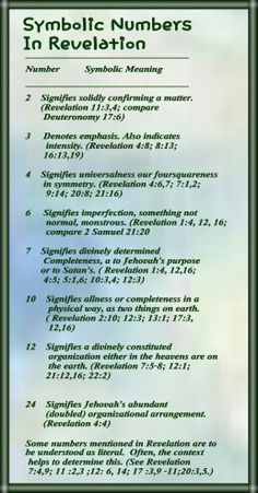 Symbolic Numbers In Revelation ________________________________