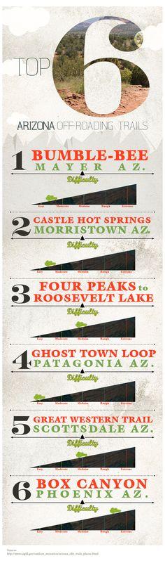 Top Arizona Off-Road Trails