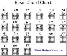 Free guitar chord chart