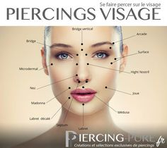 13 places of piercings in the face piercing-pure. - 13 bodies of piercings in the face piercing-pure. Piercing Tattoo, Medusa Piercing, Piercing Chart, Septum, Lip Piercing, Ear Piercings Chart, Daith, Piercings Corps, Spiderbite Piercings