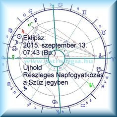 2015. New Moon in Virgo Sun and Moon Conjunction