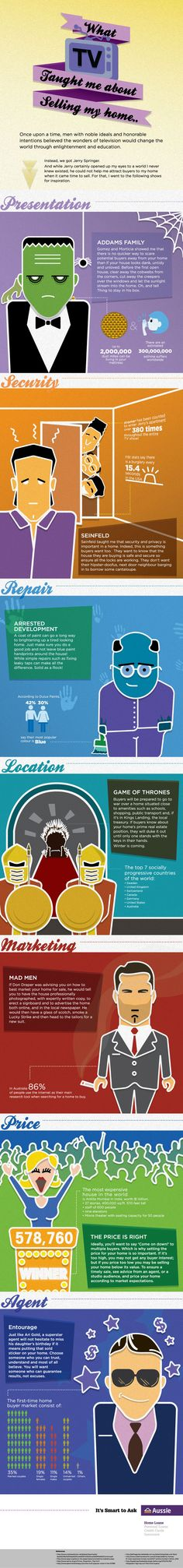 What TV taught me about selling my home [Infographic]