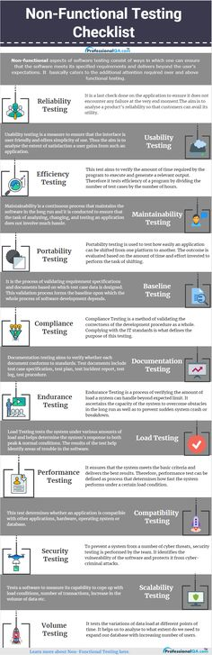 Our on Non-Functional Testing Checklist will help you improve the quality as well as the accuracy of Life Hacks Computer, Computer Basics, Computer Coding, Agile Software Development, Software Testing, Web Development, Science And Technology, Medical Technology, Energy Technology