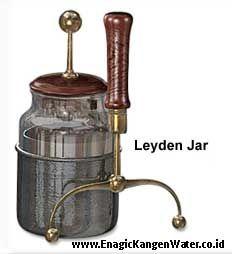 leyden jar