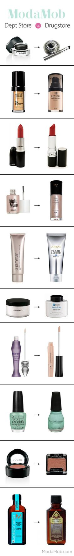 http://www.modamob.com/galleries/top-20-drugstore-vs-dept-store-finds/2006626  #duped #makeupdupes