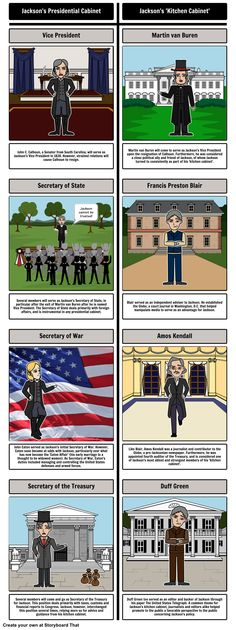 1000+ images about Jacksonian Democracy on Pinterest ...