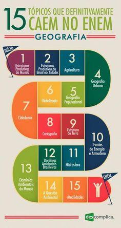 Reasons to Learn Brazilian Portuguese Mental Map, Learn Brazilian Portuguese, School Information, Study Organization, Study Hard, Studyblr, School Hacks, School Tips, Study Notes