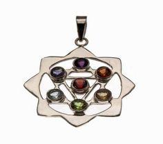 Pendentif Mandala chakra pierres