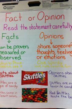 Fact/Opinion activity