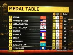 Who's backing their home county (yes, county) this Olympics? Olympic Medals, Team Gb, Great Britain, South Korea, Yorkshire, Olympics, Germany, United States, Italy