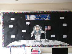 New Toys Topic Classroom Displays Ideas Teaching Displays, Class Displays, School Displays, Library Displays, Classroom Displays, Space Activities For Kids, Interactive Activities, History Activities, Toy Room Organization