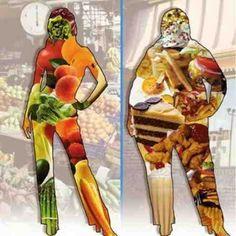 Foco em Vida Saudavel: Vida Saudável: Você é o que - e quanto - você come!