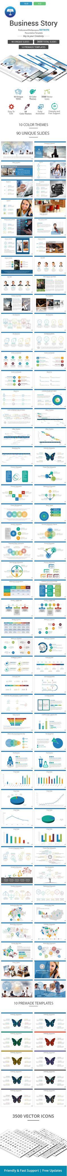Business Story Keynote Presentation Template