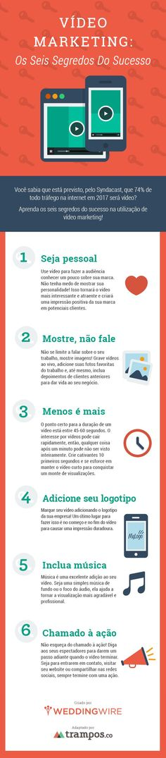 Infográfico: os princípios do sucesso de vídeo marketing.