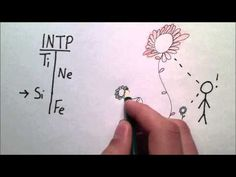 INTP Overview - A fully-extended lawn chair that's really good at generating new ideas. | YouTube