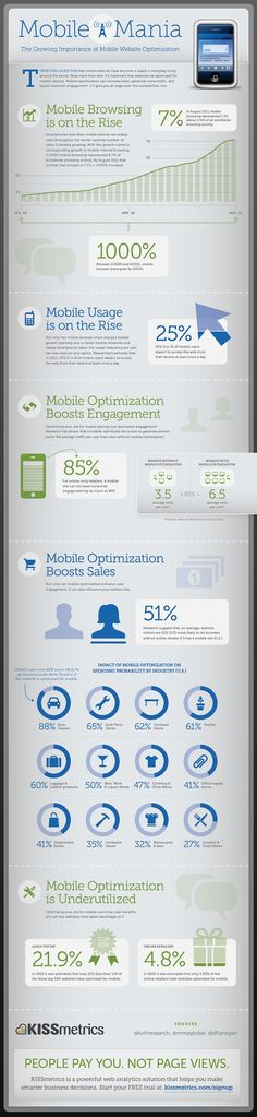 Mobile Mania - The Growing Importance of Mobile Website Optimization - ow more than ever it's important that websites be optimized for mobile devices. Mobile optimization can increase sales, generate more traffic, and boost customer engagement. It'll give you an edge over the competition.