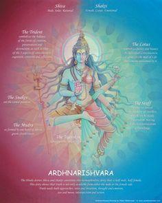 Ardhnarishvara symbolizes the unity between the Shiva and Shakti principles - Tantra Sex. Tantra, Tantric Yoga, Shiva Shakti, Rudra Shiva, Indian Art Gallery, Indiana, Teaching Posters, Yoga Philosophy, Spiritus
