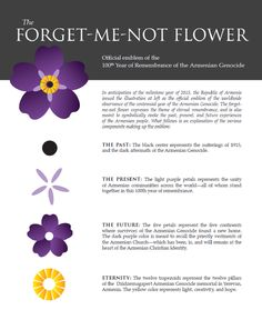 Explanation of why the Forget-Me-Not flower is a symbol of the Armenian genocide.