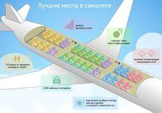 Многие пассажиры хотят выбрать место в самолете, и очень желательно, чтобы это место было у окошка, ведь так хочется смотреть на проплывающие внизу облака, моря и города…