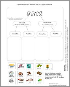 1000+ ideas about Chemistry Worksheets on Pinterest | Chemistry, High ...