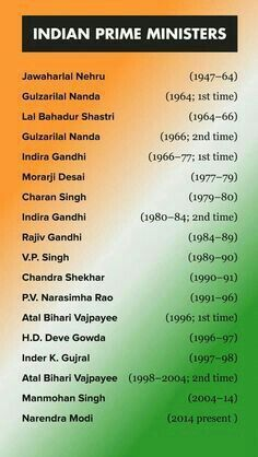 List of Indian Prime Ministers General Knowledge Book, Gk Knowledge, Knowledge Quotes, Gernal Knowledge In Hindi, English Vocabulary Words, Learn English Words, Learn English Grammar, English Sentences, Ias Study Material