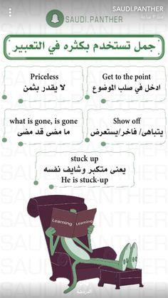 English Grammar Worksheets, English Verbs, English Sentences, Learn English Grammar, Learn English Words, English Writing, English Study, English Lessons, English Vocabulary