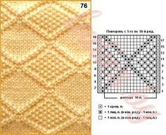 Diy Crafts - Always aspired to figure out how to knit, although unsure how to start? This particular Complete Beginner Knitting Strin. Knitting Paterns, Knitting Charts, Afghan Crochet Patterns, Quilt Patterns Free, Lace Knitting, Knit Patterns, Crochet Stitches, Easy Patterns, Beginner Knitting