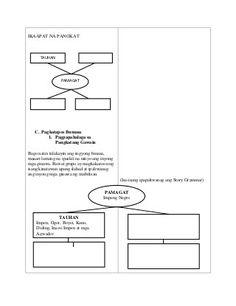 Lessno Plan sa Filipino Teacher Lesson Plans, Filipino, How To Plan, School, Black