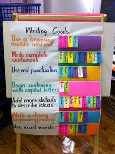 Use this great list of goals for your students, help them build up goo writing habits...  www.teachthis.com.au